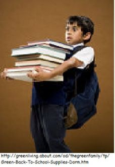 Does Backpack Safety Awareness go far Enough? - Pinned by @PediaStaff – Please Visit ht.ly/63sNtfor all our pediatric therapy pins