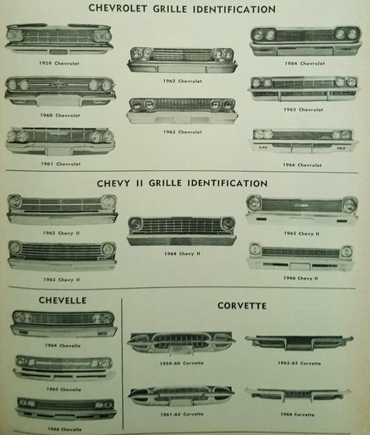 1959-1966 Chevrolet Full Size Cars Front End Grilles