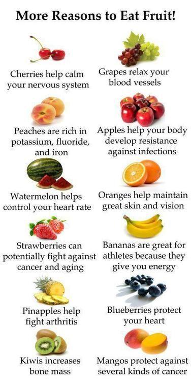 more reasons to eat fruit #JeffreyPaul #RestoringBeautifulHair