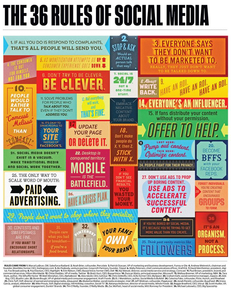 The 36 Rules Of #SocialMedia (Infographic)