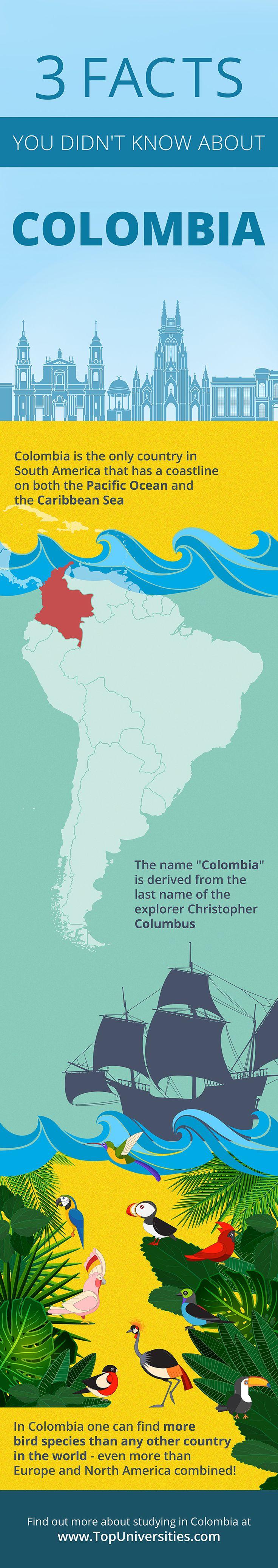 QS Latin American University Rankings 2016 36