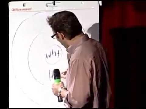 Simon Sinek - TED - Golden Circle - Circulo de Oro