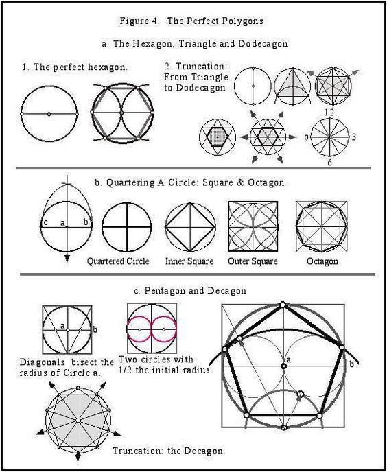 Image of Chris Hardaker hexagon solstice genius native kiva sacred astronomical mathematical geometry