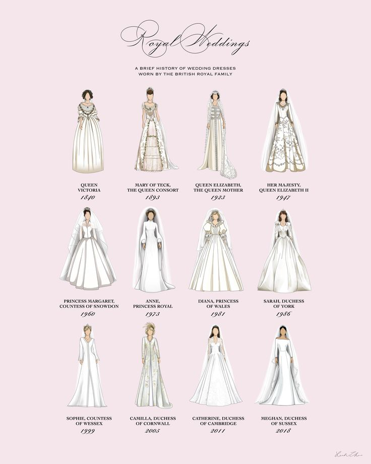 Royal Wedding Dresses Infographic Print (Version #1)(In