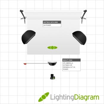 Fabulous Lighting Diagram Create and Share Photography Lighting Diagrams ModefotografieFotografie BeleuchtungEbook