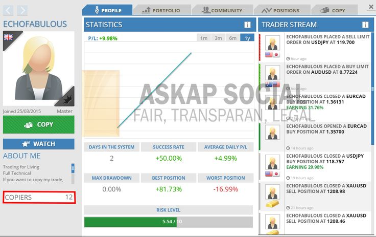 Baru bergabung selama 2 hari di Askap Social Trade, trader ini sudah memiliki 12 copier. Ayo bergabung di Askap Social Trade untuk mengetahui kelebihan trader ini http://askap.pt/echofabulous