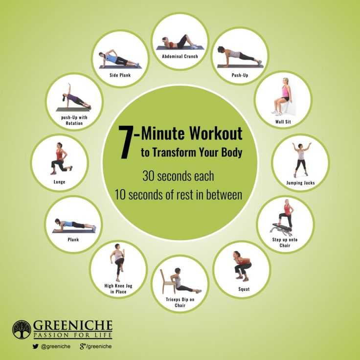 7-Minute Workout to Transform your Body