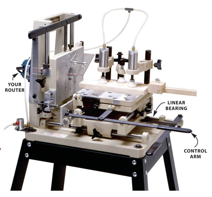 Well Equipped Shop Jds Multi Router Woodworking Tools American Woodworker Router