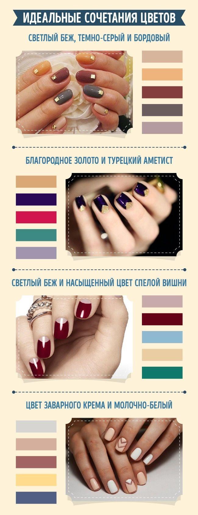 Лучшая инструкция для идеального вида ногтей.