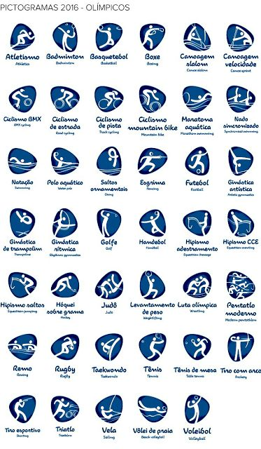 SOS PROFESSOR-ATIVIDADES: Olimpíadas
