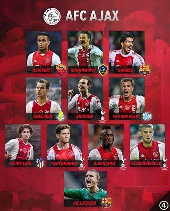 Los Memes Del Ajax Vs Tottenham Hotspur Futbol Total