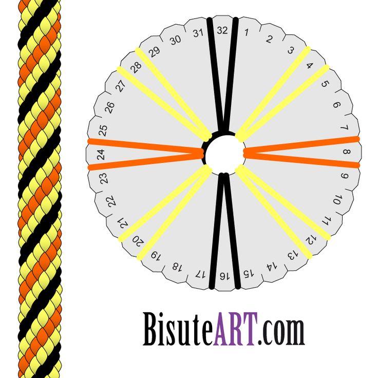 El Blog de BisuteART | Tutoriales y trucos de bisutería