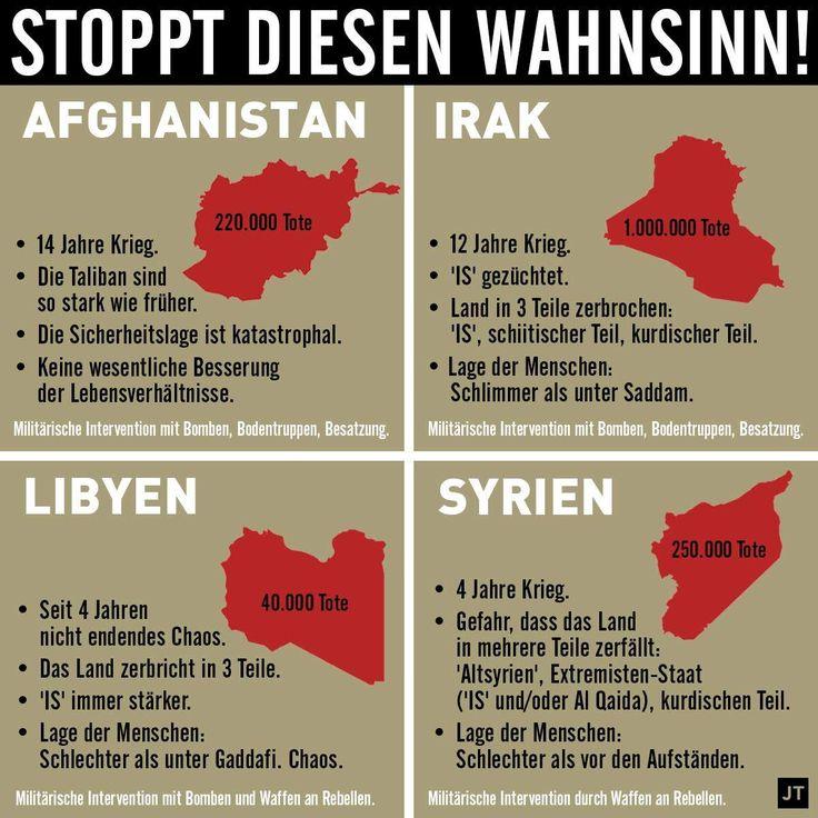 1,51 Millionen Tote auf dem Konto der US-Invasoren: Stoppt diesen Wahnsinn! - http://www.statusquo-news.de/151-millionen-tote-auf-dem-konto-der-us-invasoren-stoppt-diesen-wahnsinn/