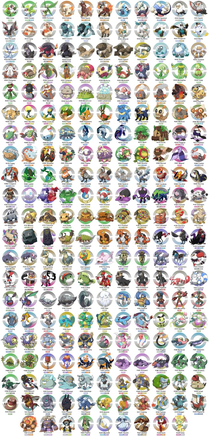 This is a list of all Pokémon in Pokémon Sage, ordered by Pokédex number.