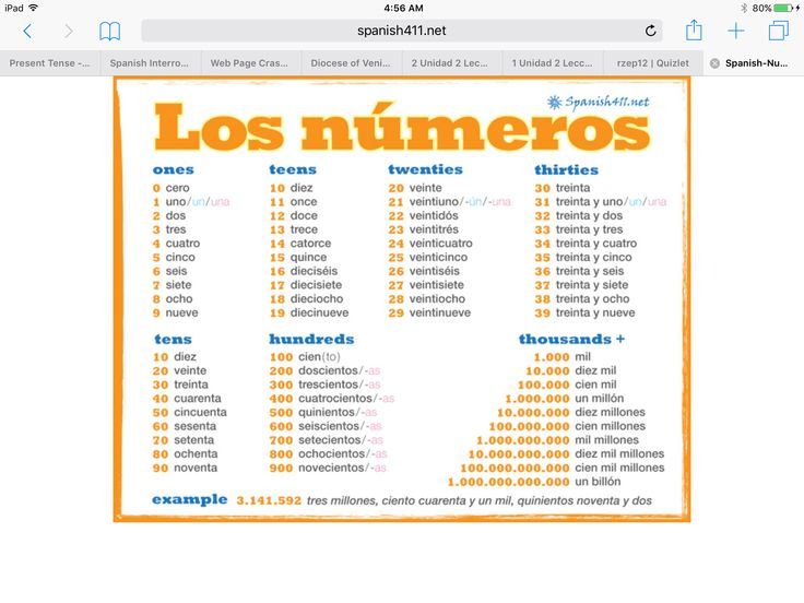 Spanische Zahlen 1-100