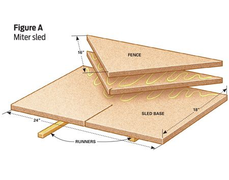 Best 25+ Table saw sled ideas on Pinterest | Tablesaw sled