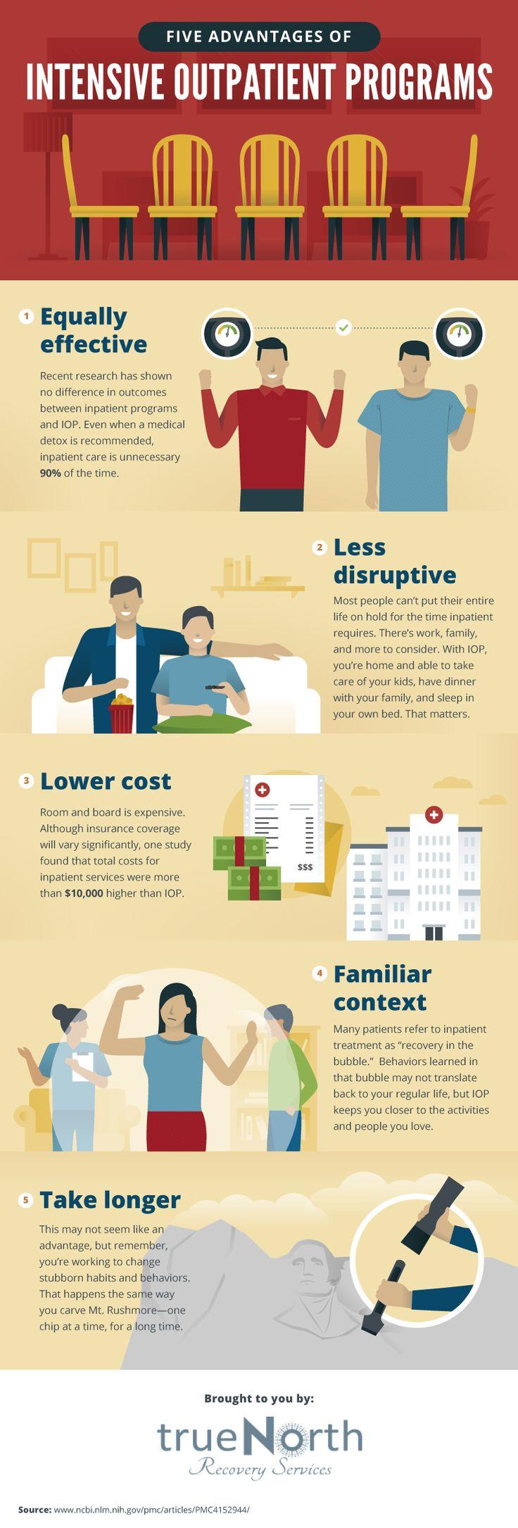 Five Advantages of Intensive Outpatient Programs