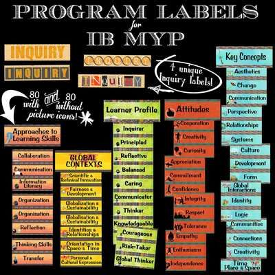 IB MYP Program Labels (ATL Skills, Global Contexts, Key Concepts, & more) from mstwining from mstwining on TeachersNotebook.com (51 pages)  - A Colorful way to organize your IB MYP Inquiry board and bulletin boards!