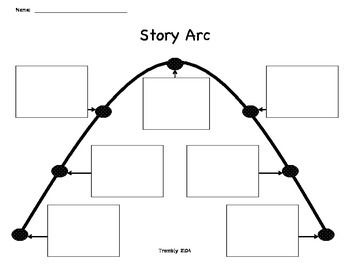 disadvantages of storytelling method of teaching pdf