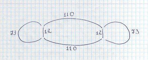Вычисления будут проводиться на примере моего свитера . 1. Предварительные вычисления Плотность: 26 п. = 10,5 см, 38 р. = 10 см. ОГ= 98,5 см = 244 п. = 100%, подрез 5% = 12 п., ширина…
