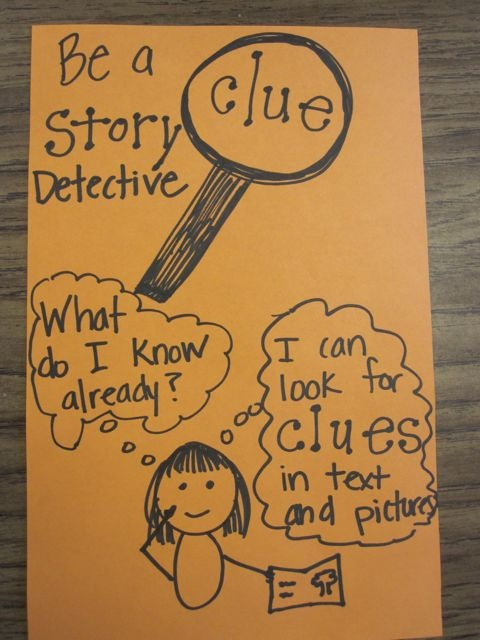 Mini Anchor Chart Inferencing