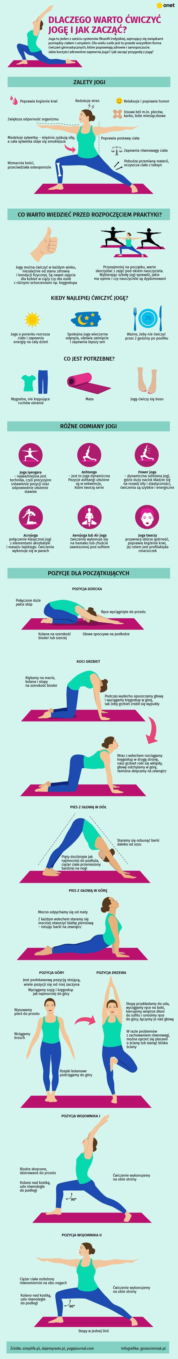 Zacznij ćwiczyć jogę w domu. Proste wskazówki dla początkujących i nie tylko