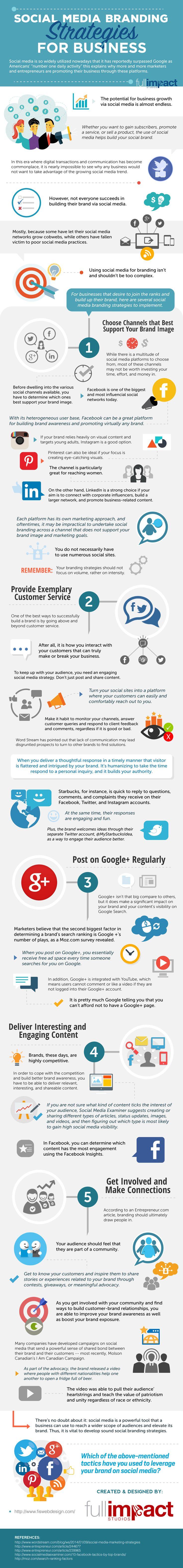 5 Social Media Branding Strategies for Business [INFOGRAPHIC]