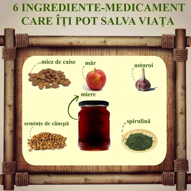 Alimente medicament care tin bolile departe si iti pot salva viata. Traieste sanatos!
