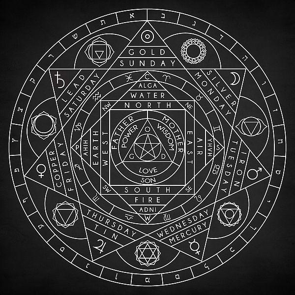 Magical Mystical Alchemy Symbolism Alchemist Magic
