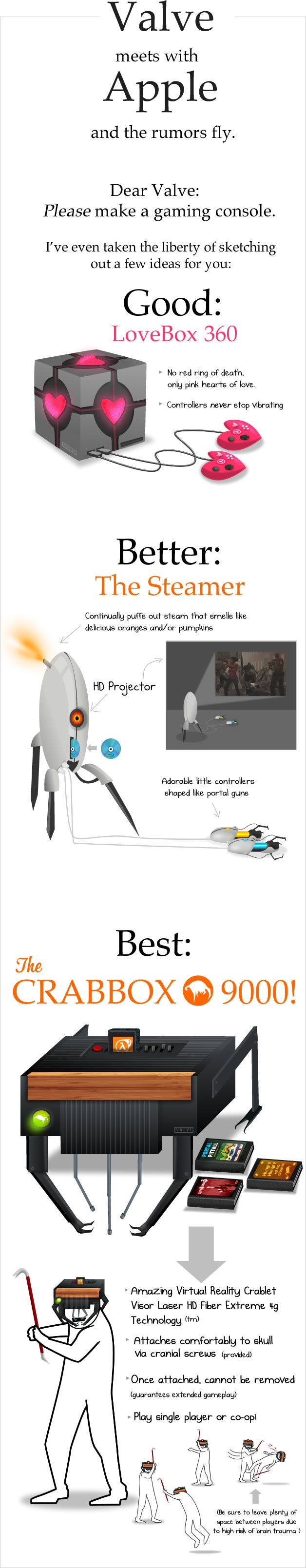 I wish all of my gaming devices were Portal inspired!