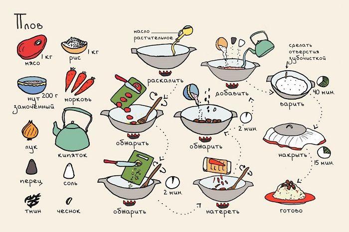 Вкусные рецепты в картинках | Vkusno.co - готовим легко!