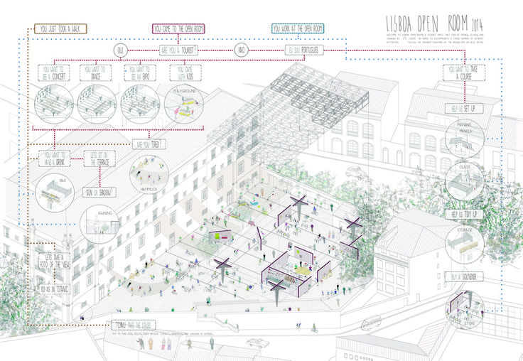 Lisbon Open Room Competition Winners by ARCHmedium