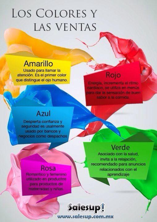 Mercadotecnica. Los colores y su poder en las ventas. http://www.facebook.com/latinasdeimperio
