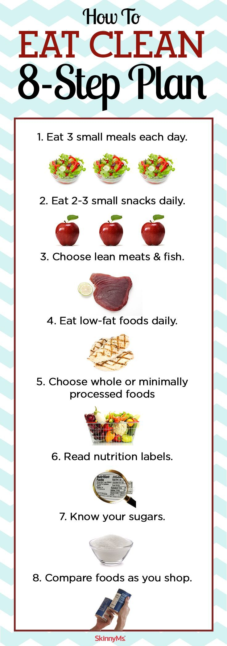 Simple How to Eat Clean 8-Step Plan
