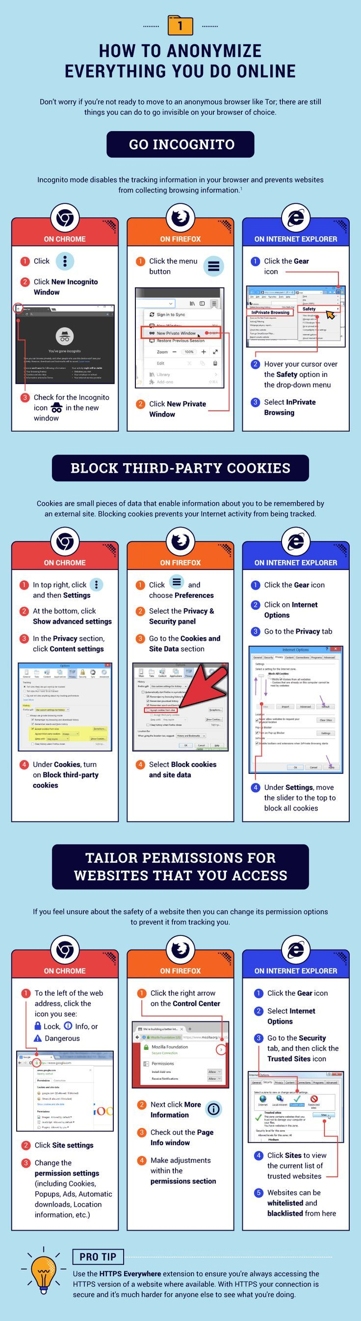 Privacy on the Internet: Be anonymous online! Click for more infographics with privacy …   – Pinterest marketing tips, social media and blogging (Group board)