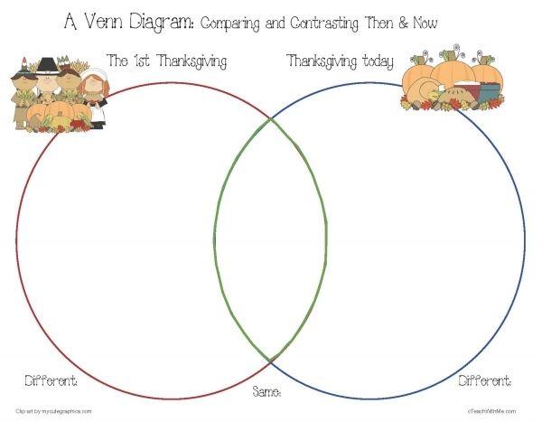 28 Best Venn Diagrams Images On Pinterest Random Stuff Venn
