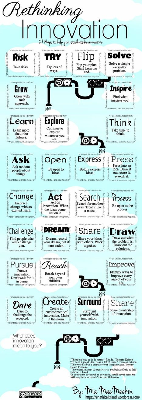27 Ways To Inspire Innovative Thinking In Students - TeachThought | iPads in Education | Scoop.it
