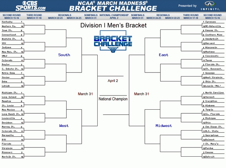 Log In March madness bracket, March madness, Best cities