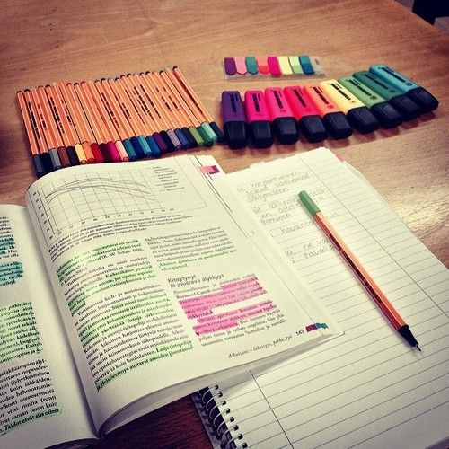 Your Six Step Plan for Organising Easter Revision | Her Campus
