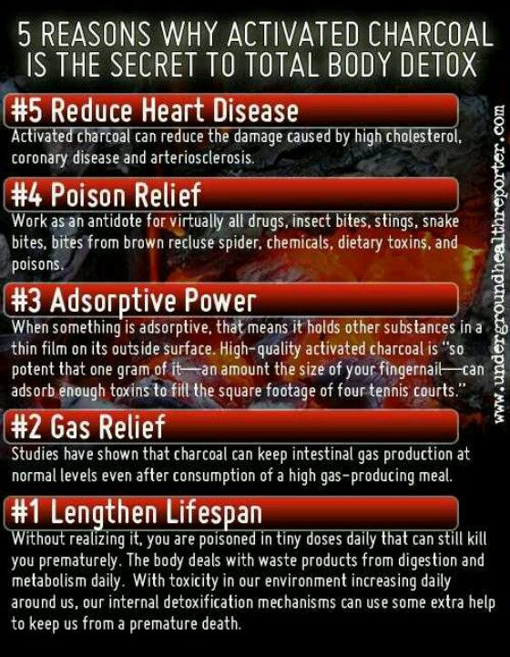 Should You Drink Activated Charcoal to Cleanse? Health ...