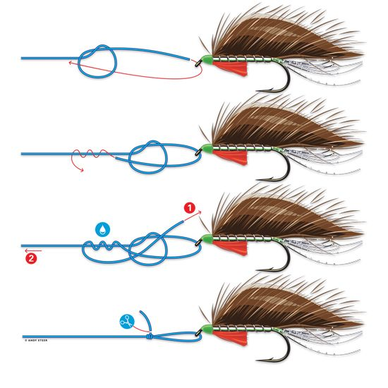 "Learn how to tie these crucial knots by reading ""Best Fly Fishing Knots."""