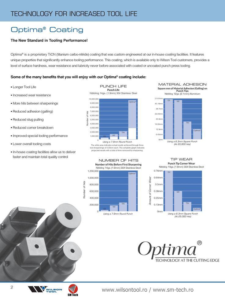 Avantajele acoperirii patentate OPTIMA la poansoanele pentru masini de stantat CNC #wilsontool