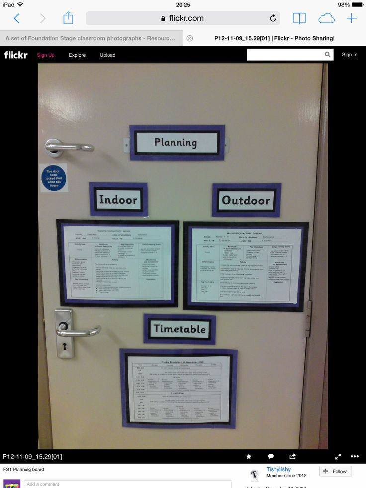 Good way to display planning for all teachers and ta's to see EYFS