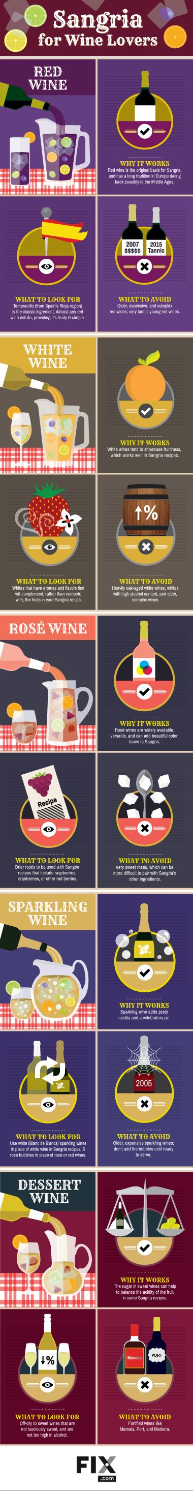 Sangria for Wine Lovers | Fix.com