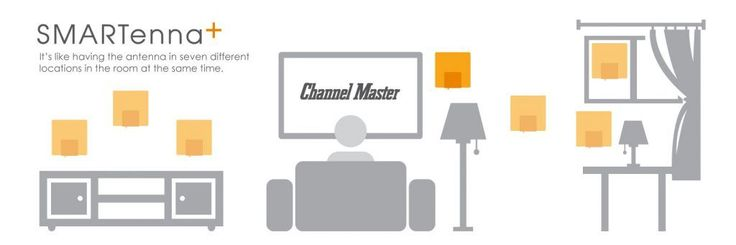 Channel Master and Ethertronics Announce the First Processor-Enabled Consumer TV Antenna SMARTenna+ with Active Steering™ Technology is the World's Most Advanced Indoor TV Antenna  January 8, 2018 Las Vegas, CES 2018 – Channel Master, a leading retail-based TV provider, and Ethertronics, a leader in high-performance smart antenna solutions for wireless communications, today announced the upcoming availability of the new SMARTenna+, a maximum-range indoor TV antenna that utilizes an