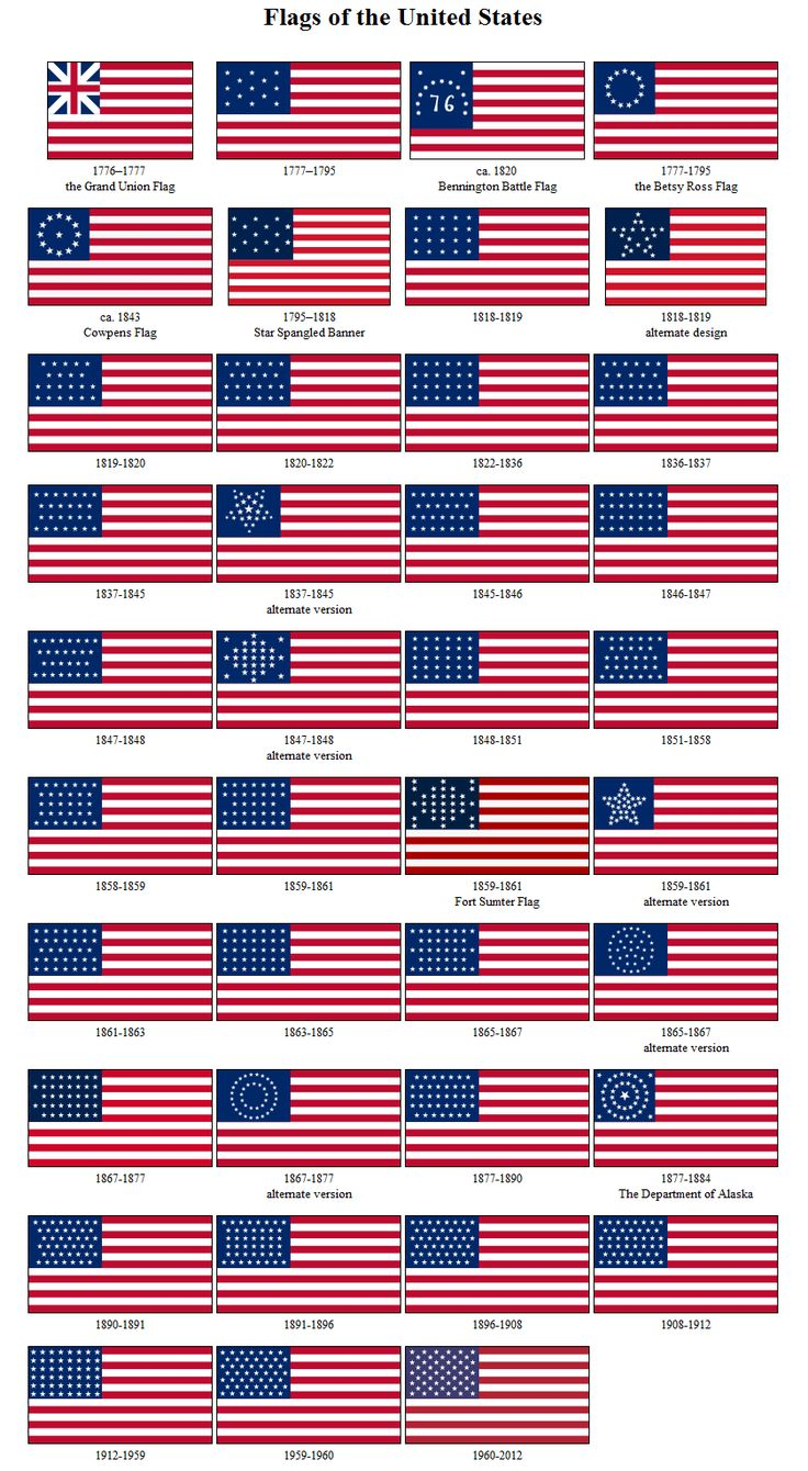 Best 25 American flag history ideas on Pinterest History of