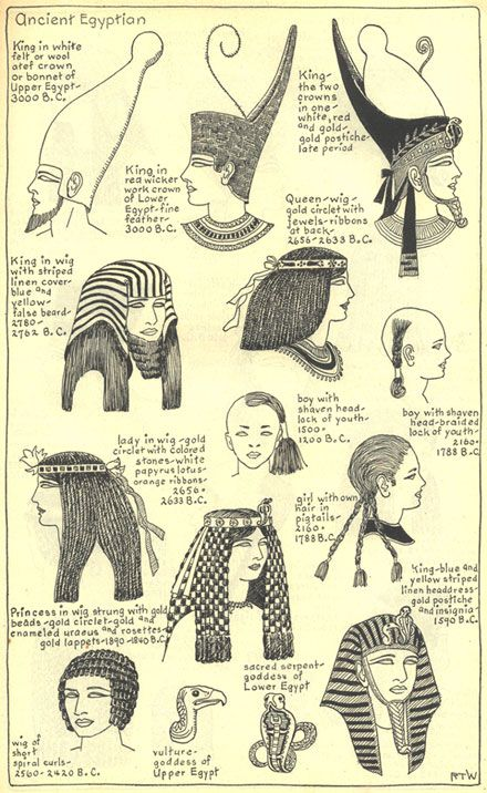 Ancient Egyptian hair and hat Gallery - Chapter 1