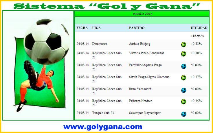 BALANCE GOL Y GANA MARZO 24 DE 2014 Apuesta por tu éxito! www.golygana.com