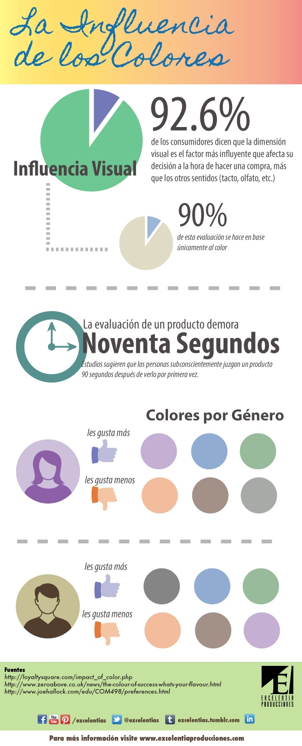 La influencia de los colores. #mercadeo #marketing  Crédito: Excelentia Producciones