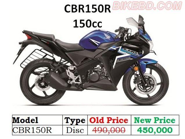 bangladesh honda pvt ltd has reduced the honda bike price in